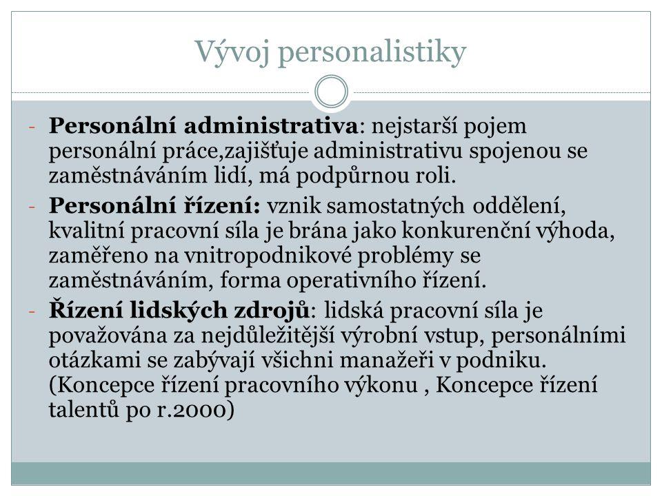 Vývoj personalistiky