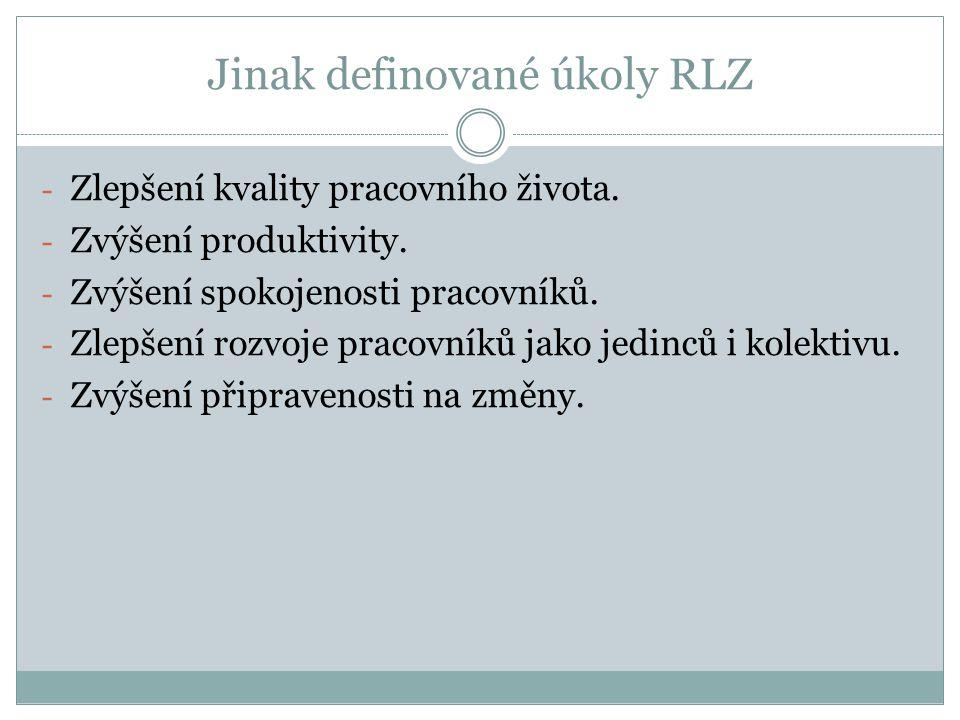 Jinak definované úkoly RLZ
