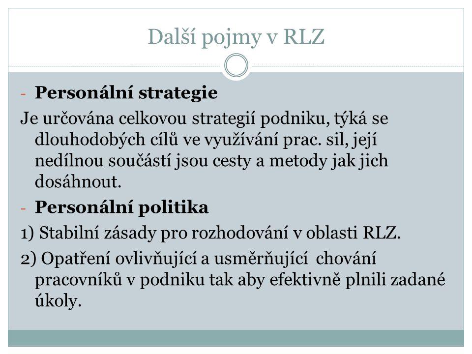 Další pojmy v RLZ Personální strategie