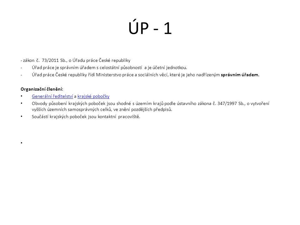 ÚP - 1 - zákon č. 73/2011 Sb., o Úřadu práce České republiky