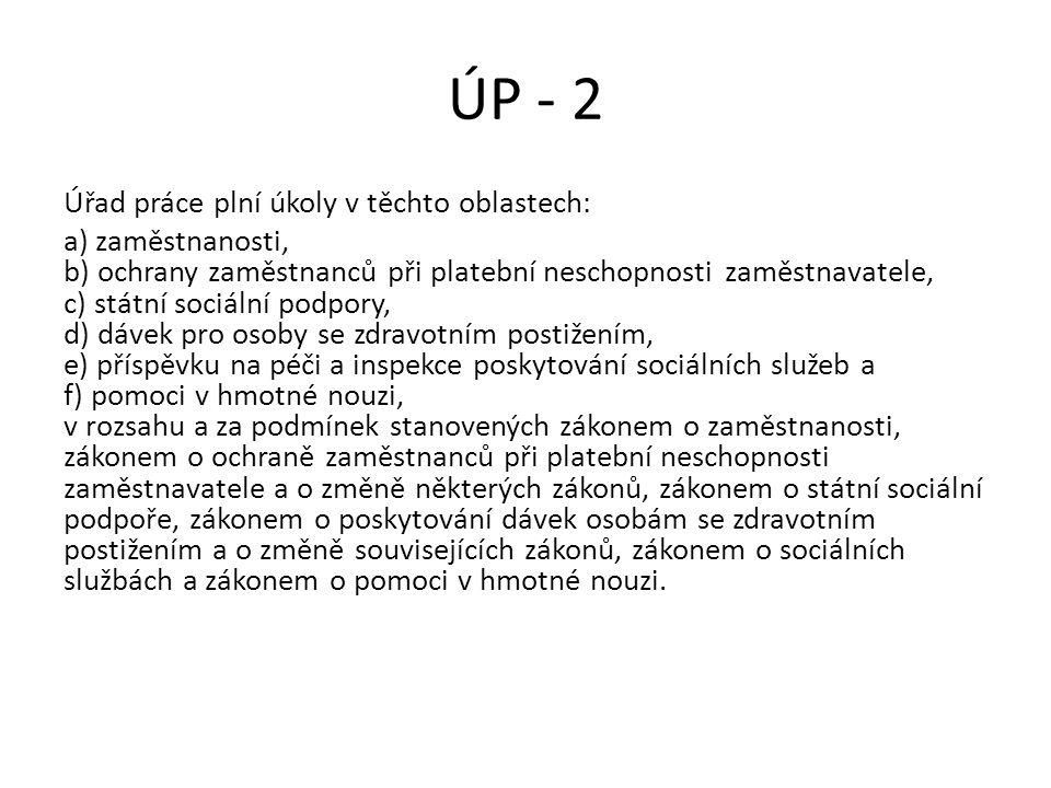 ÚP - 2 Úřad práce plní úkoly v těchto oblastech: