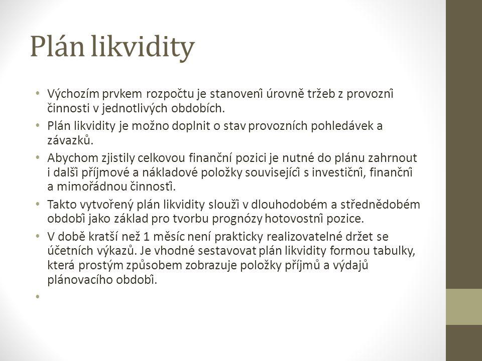 Plán likvidity Výchozím prvkem rozpočtu je stanovení úrovně tržeb z provozní činnosti v jednotlivých obdobích.