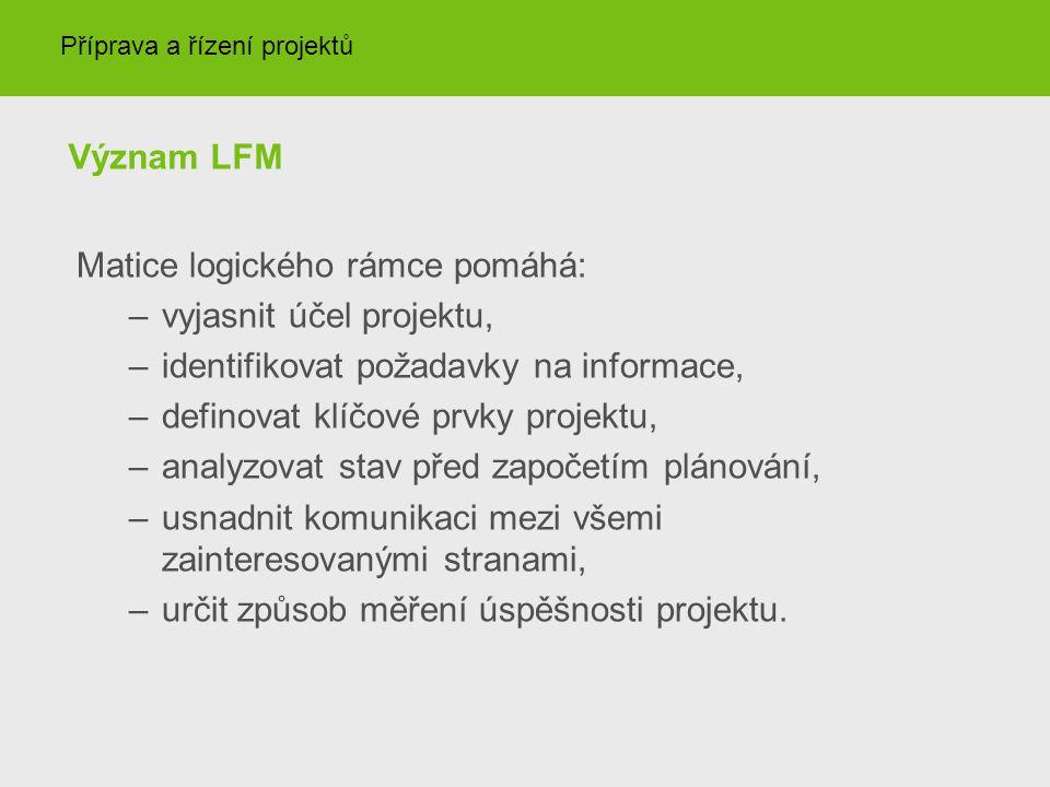 Matice logického rámce pomáhá: vyjasnit účel projektu,