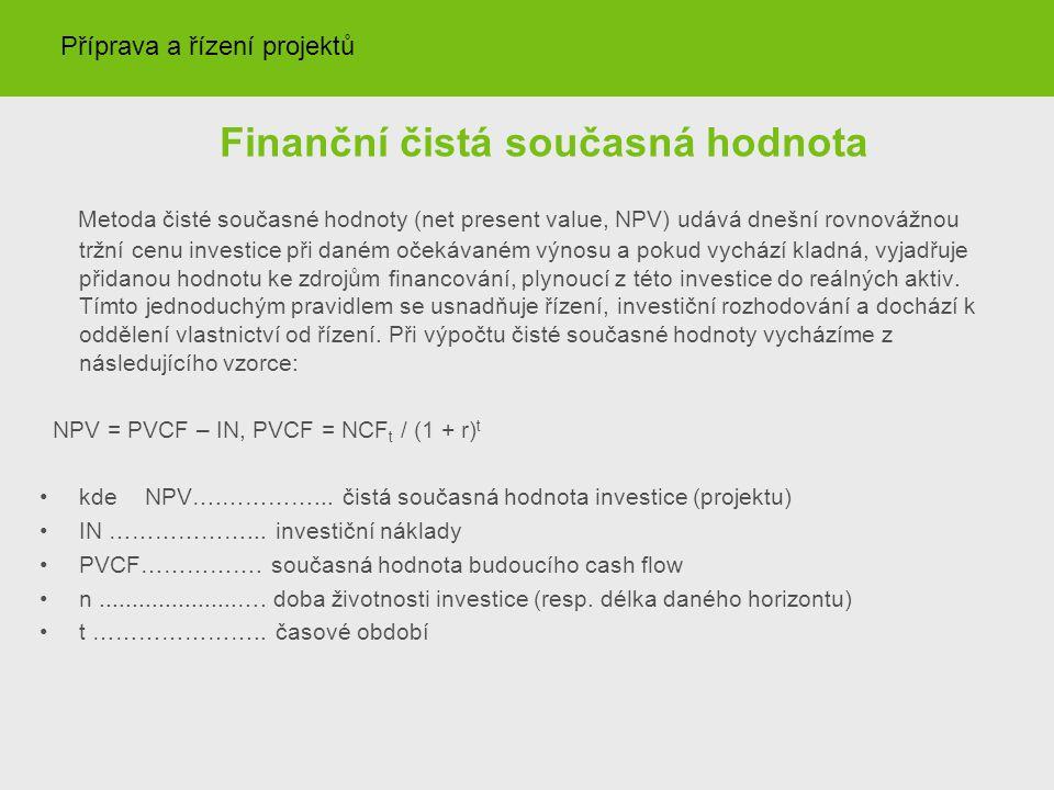 Finanční čistá současná hodnota