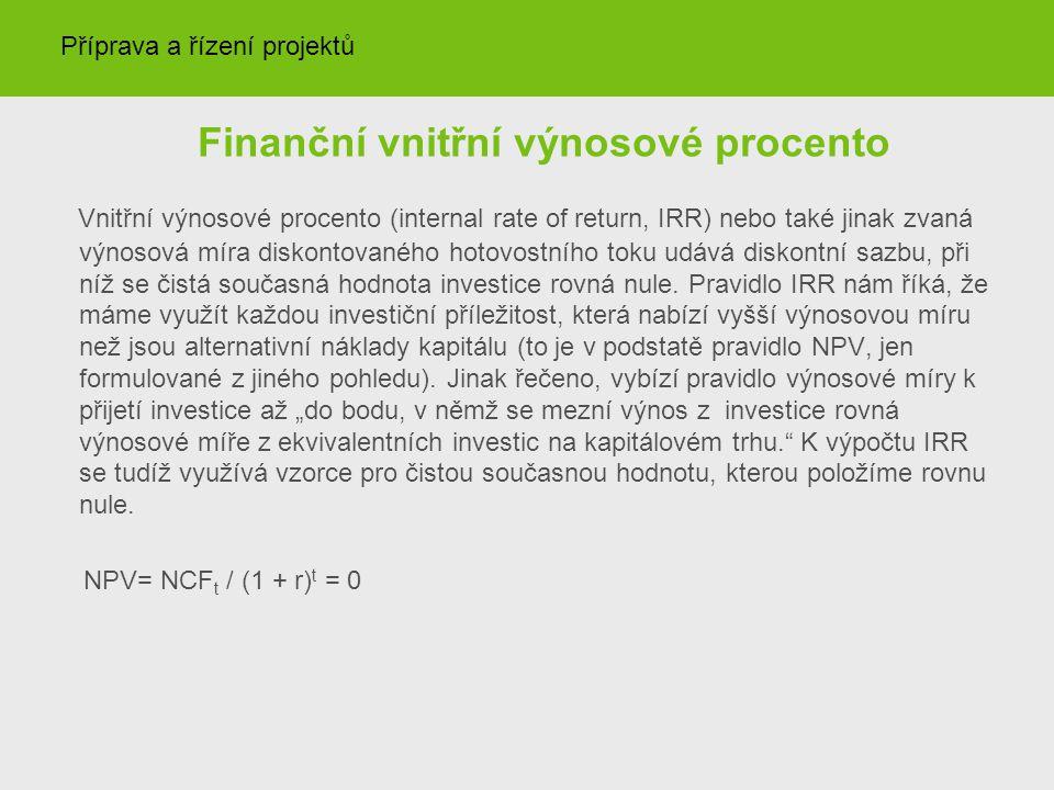 Finanční vnitřní výnosové procento