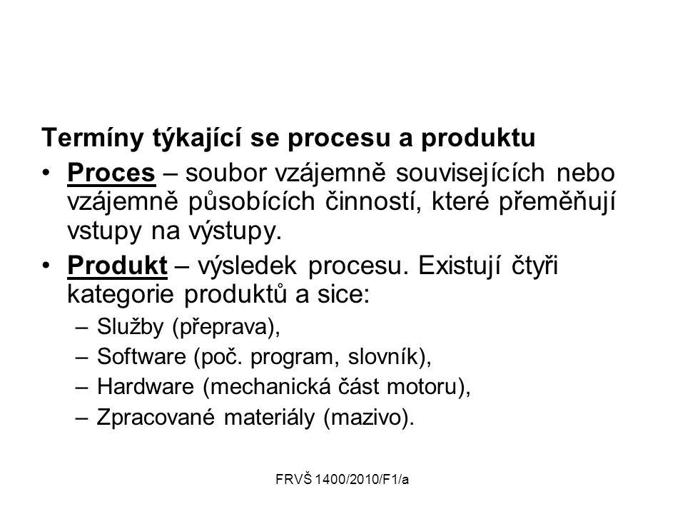 Termíny týkající se procesu a produktu
