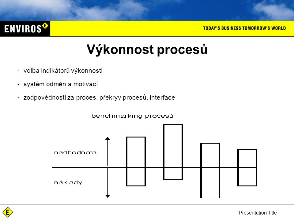 Výkonnost procesů volba indikátorů výkonnosti systém odměn a motivací