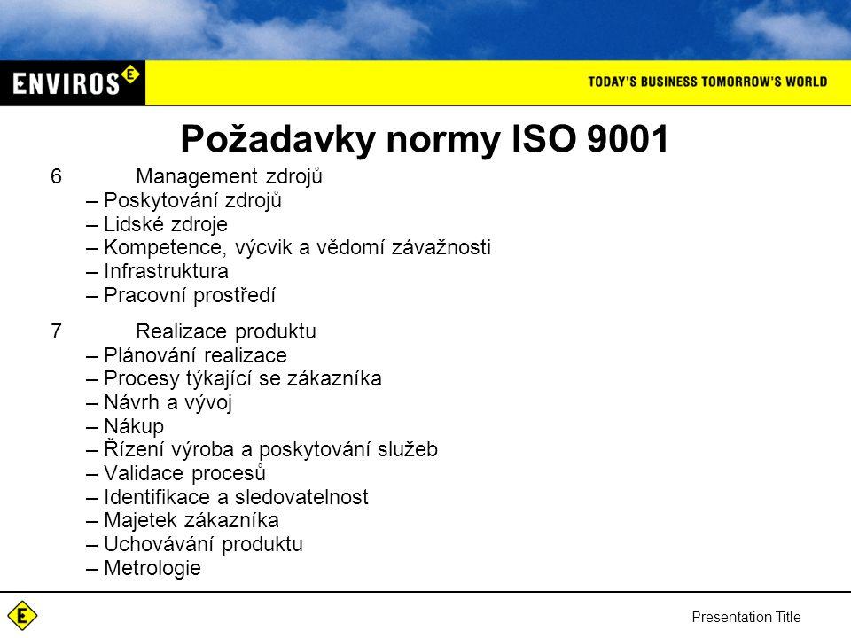 Požadavky normy ISO 9001 6 Management zdrojů Poskytování zdrojů