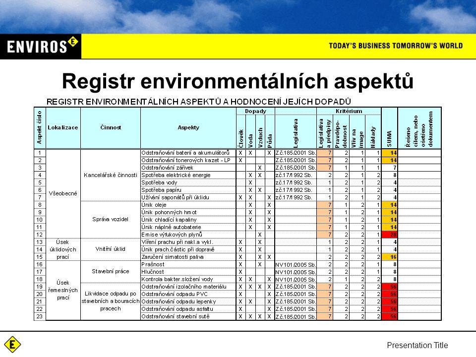 Registr environmentálních aspektů