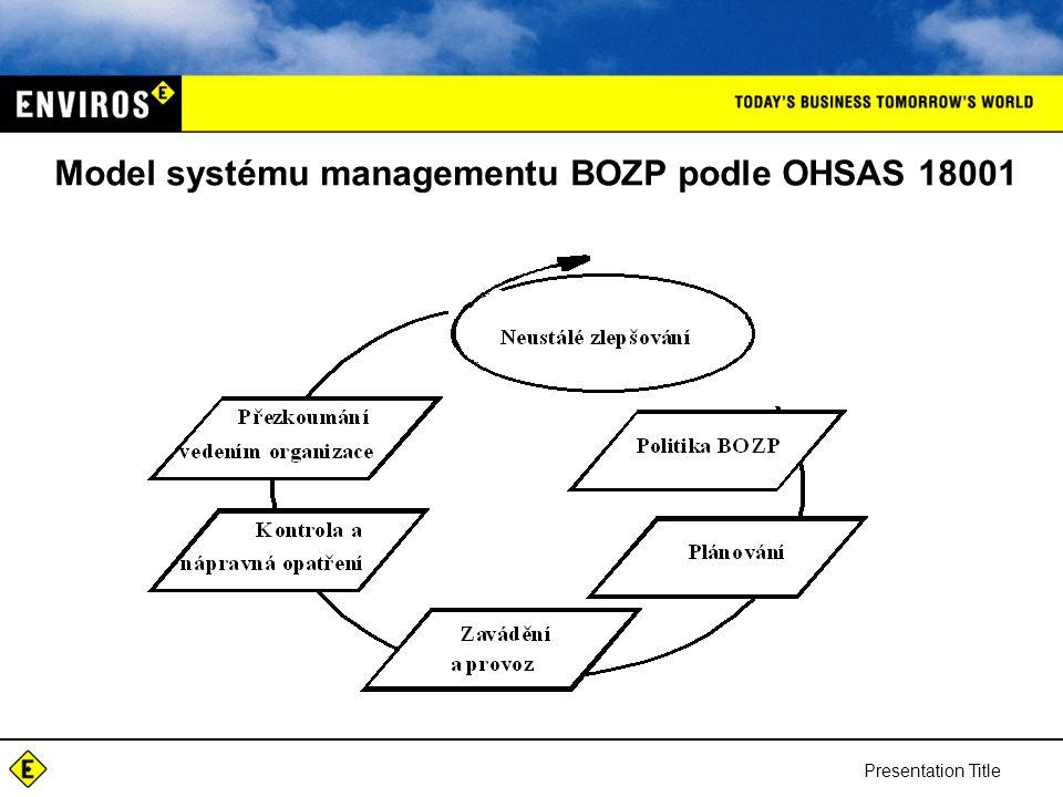 Model systému managementu BOZP podle OHSAS 18001
