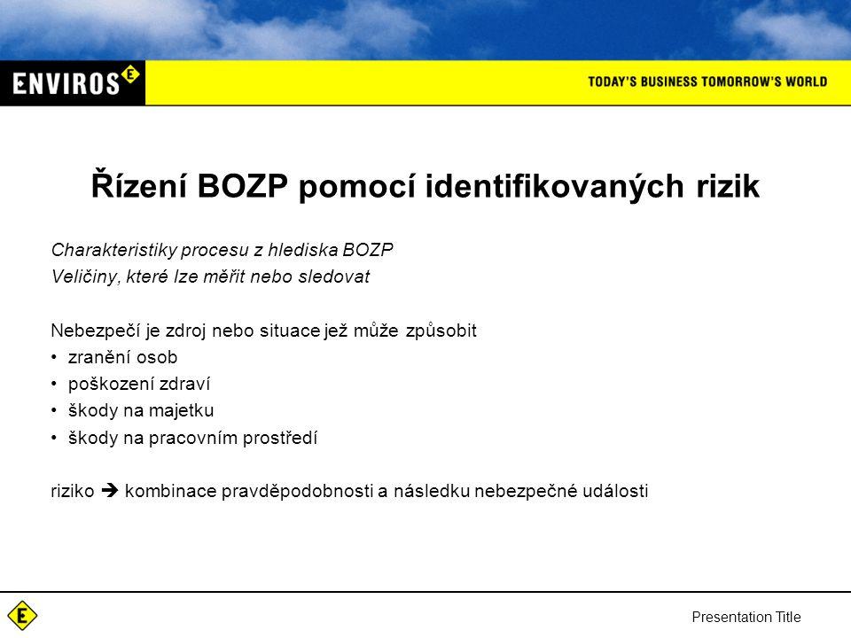 Řízení BOZP pomocí identifikovaných rizik