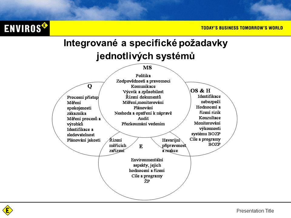 Integrované a specifické požadavky jednotlivých systémů