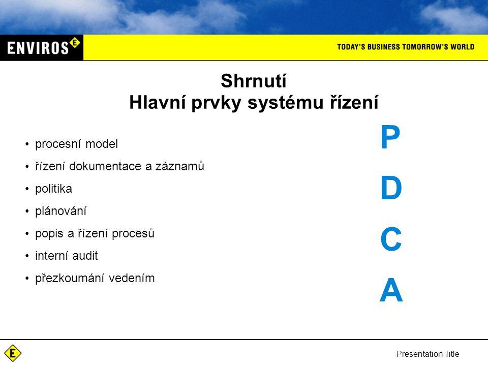 Shrnutí Hlavní prvky systému řízení