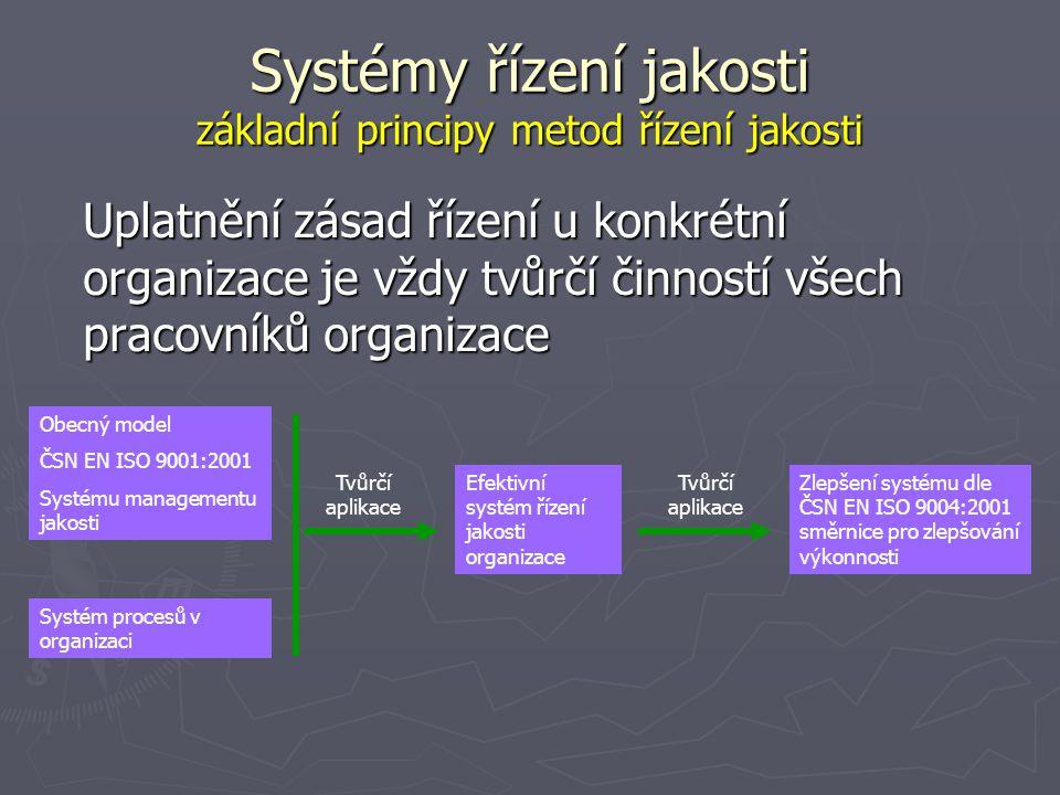 Systémy řízení jakosti základní principy metod řízení jakosti