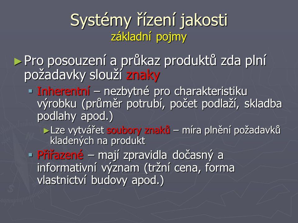 Systémy řízení jakosti základní pojmy