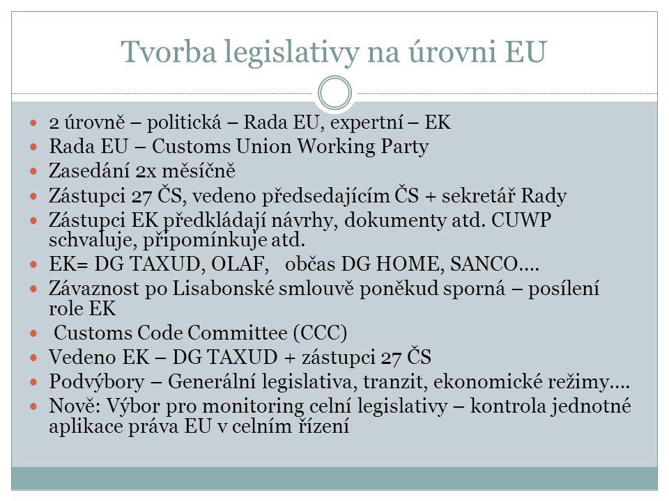 Tvorba legislativy na úrovni EU