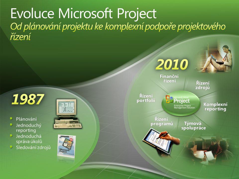 Evoluce Microsoft Project Od plánování projektu ke komplexní podpoře projektového řízení