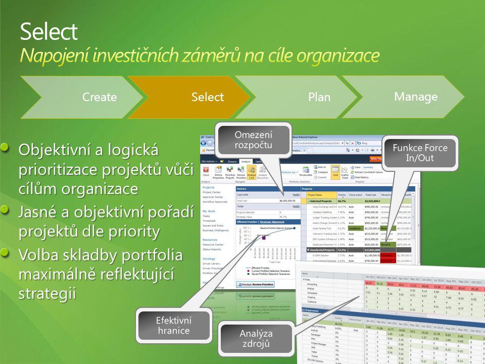 Select Napojení investičních záměrů na cíle organizace