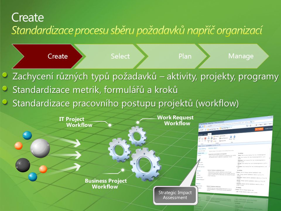 Create Standardizace procesu sběru požadavků napříč organizací