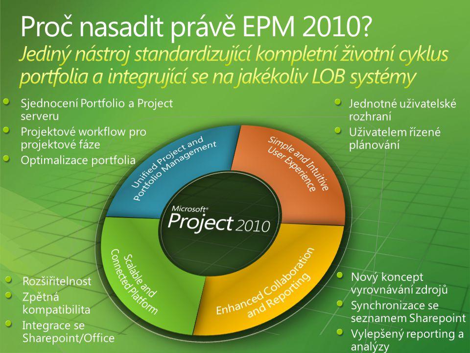 Proč nasadit právě EPM 2010 Jediný nástroj standardizující kompletní životní cyklus portfolia a integrující se na jakékoliv LOB systémy