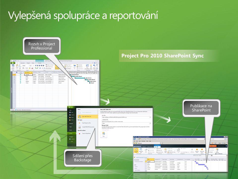 Vylepšená spolupráce a reportování