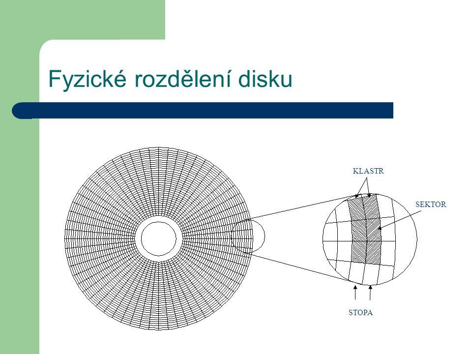 Fyzické rozdělení disku