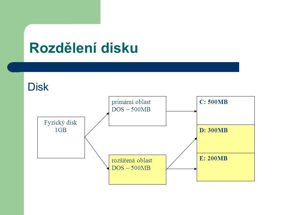 Rozdělení disku Disk Fyzický disk 1GB primární oblast DOS – 500MB