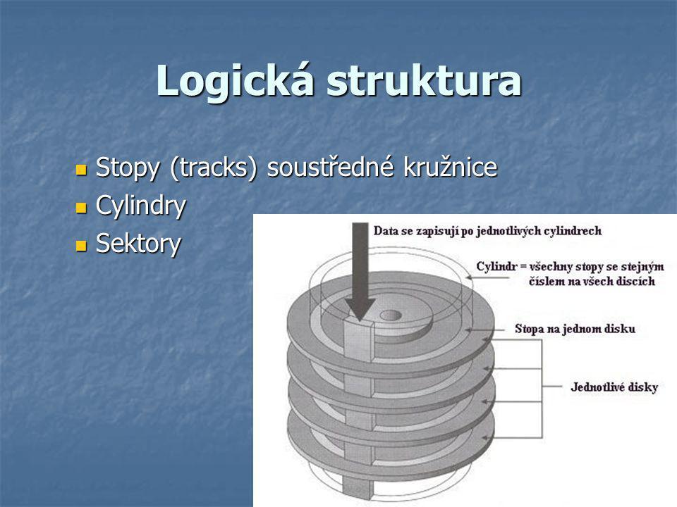 Logická struktura Stopy (tracks) soustředné kružnice Cylindry Sektory