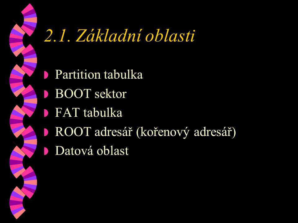 2.1. Základní oblasti Partition tabulka BOOT sektor FAT tabulka