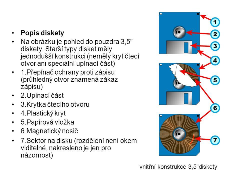 1.Přepínač ochrany proti zápisu (průhledný otvor znamená zákaz zápisu)