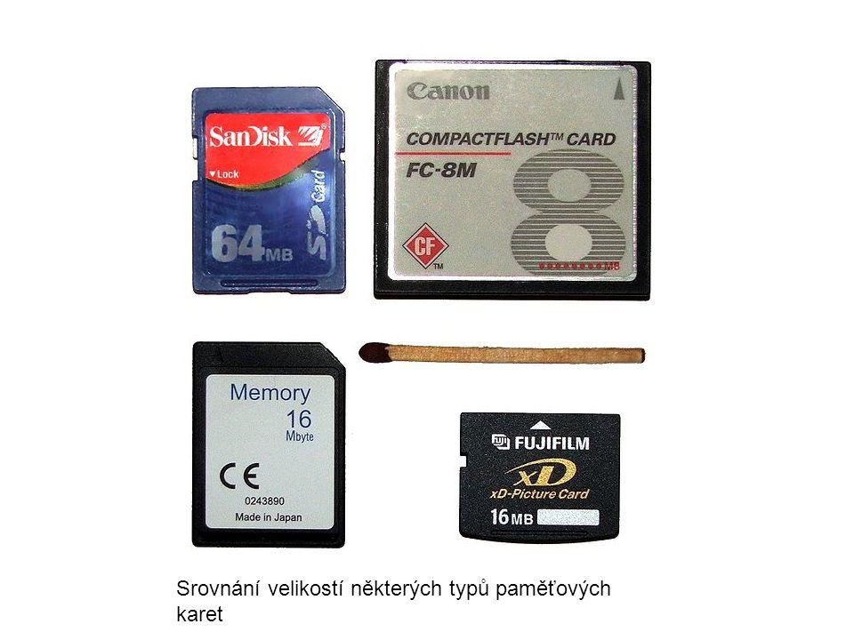 Srovnání velikostí některých typů paměťových karet