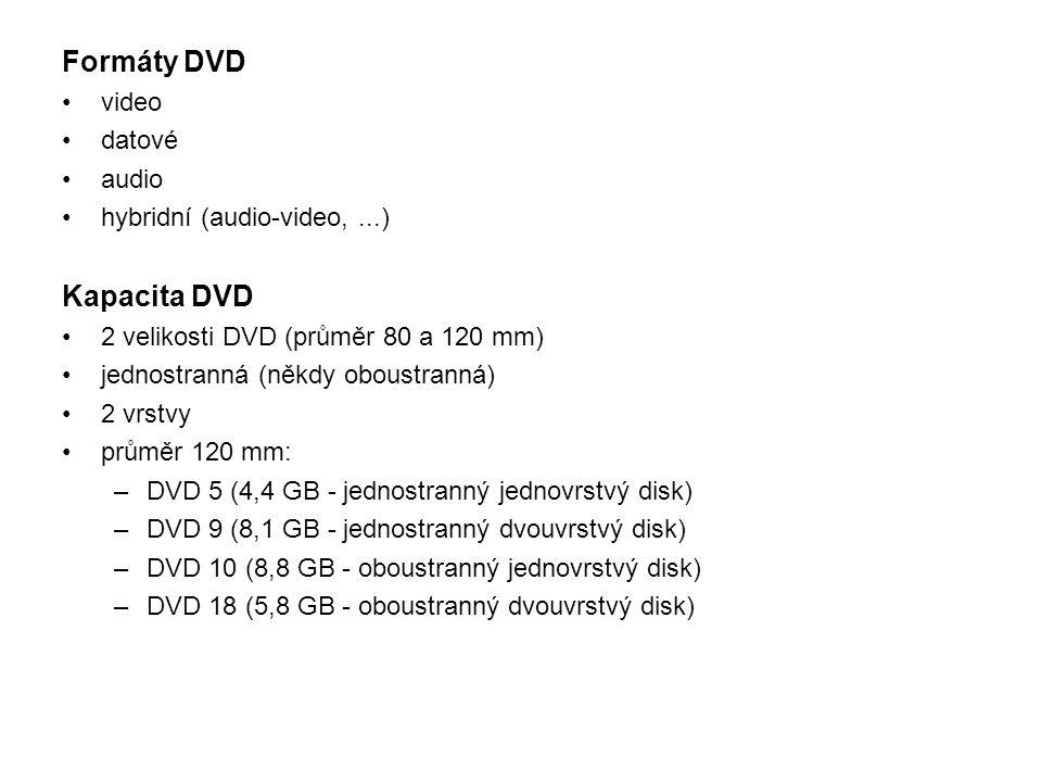 Formáty DVD Kapacita DVD video datové audio