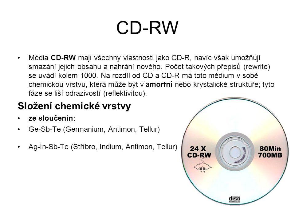 CD-RW Složení chemické vrstvy