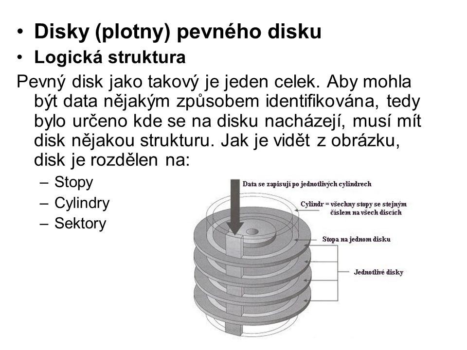 Disky (plotny) pevného disku