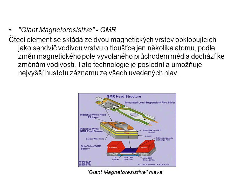 Giant Magnetoresistive hlava