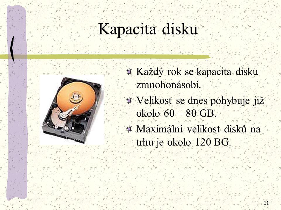 Kapacita disku Každý rok se kapacita disku zmnohonásobí.