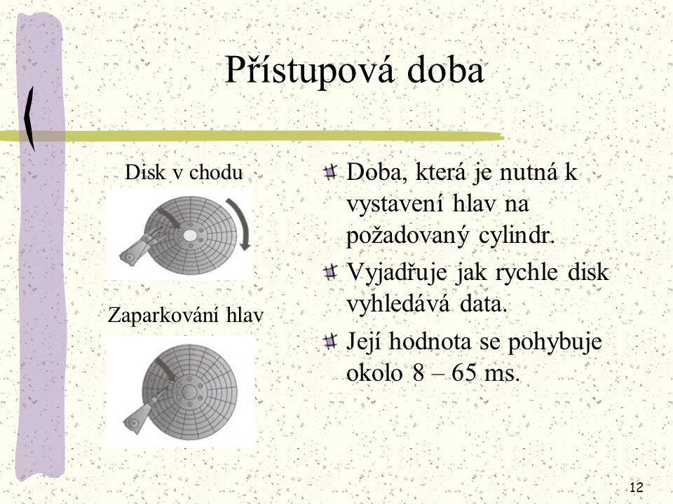 Přístupová doba Disk v chodu