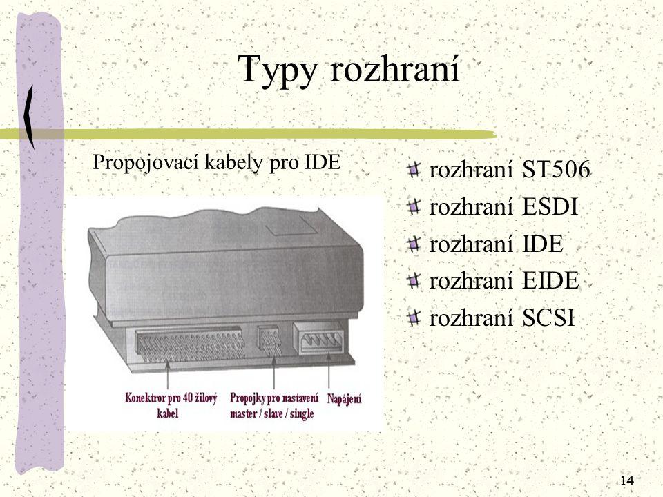 Typy rozhraní rozhraní ST506 rozhraní ESDI rozhraní IDE rozhraní EIDE
