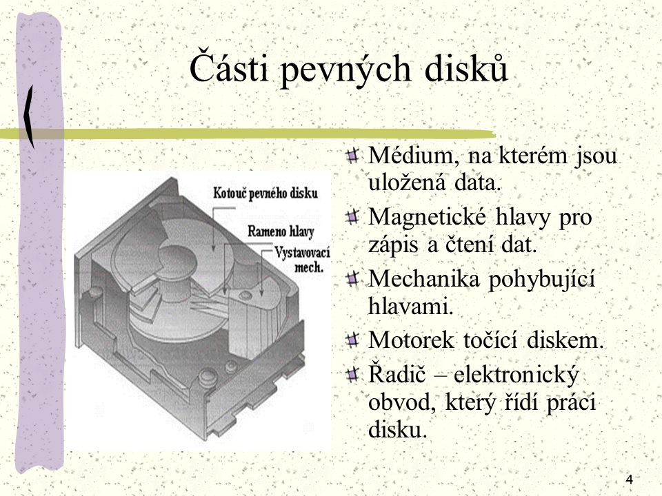 Části pevných disků Médium, na kterém jsou uložená data.