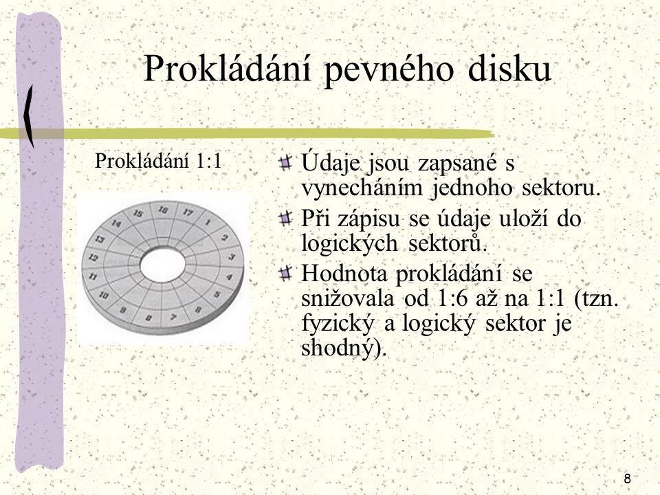 Prokládání pevného disku