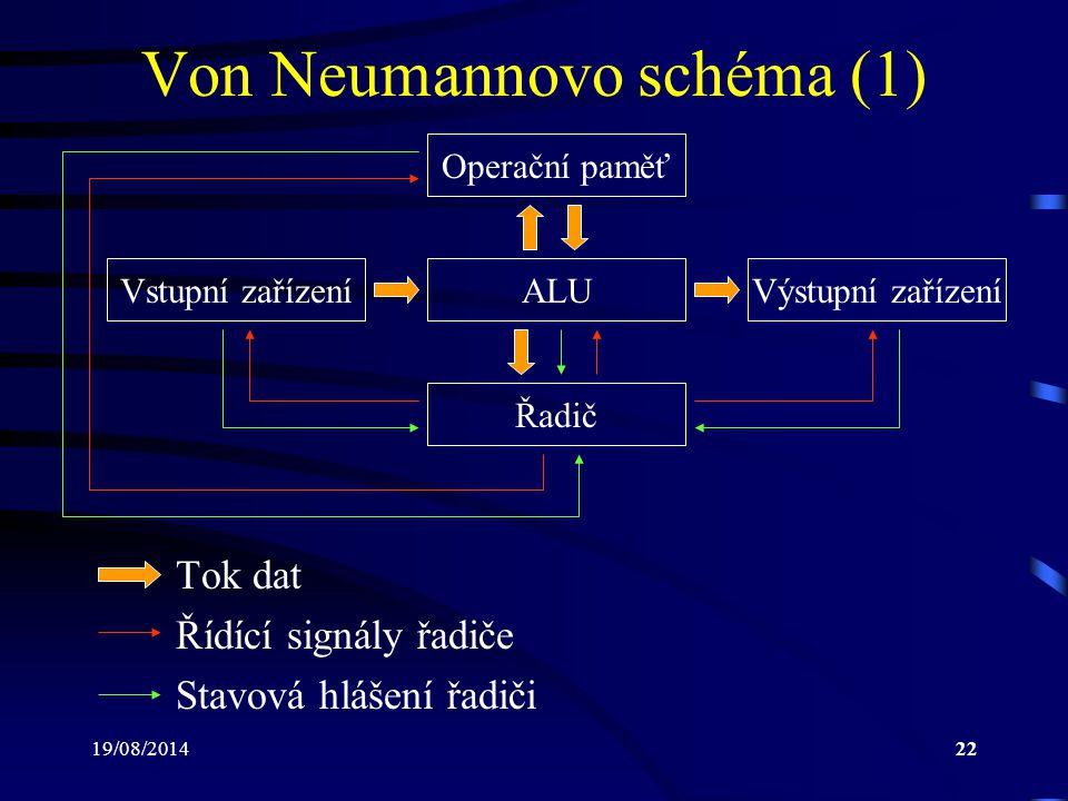 Von Neumannovo schéma (1)