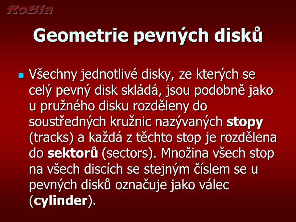 Geometrie pevných disků