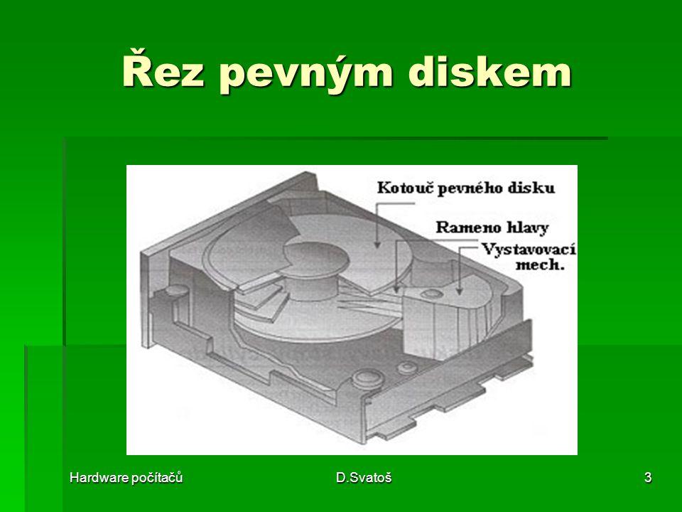 Řez pevným diskem Hardware počítačů D.Svatoš
