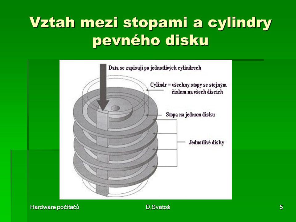 Vztah mezi stopami a cylindry pevného disku