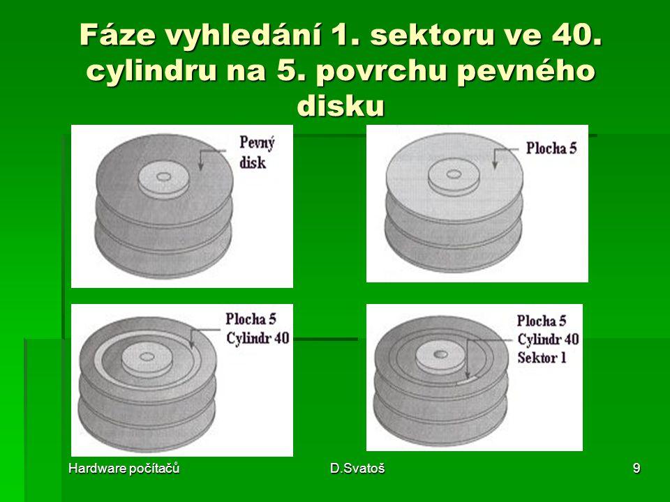 Fáze vyhledání 1. sektoru ve 40. cylindru na 5. povrchu pevného disku