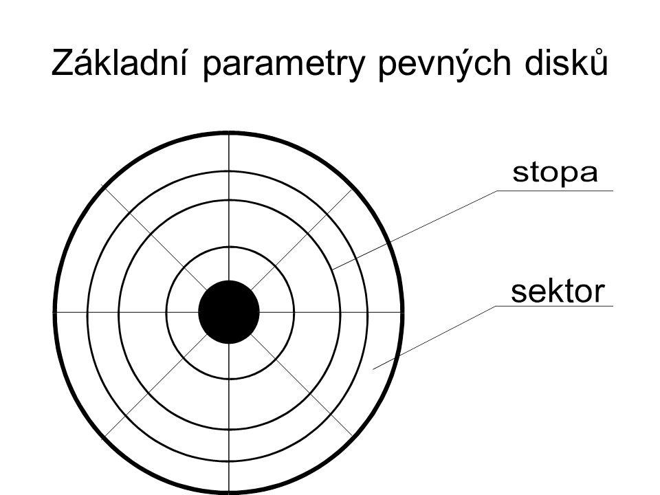 Základní parametry pevných disků
