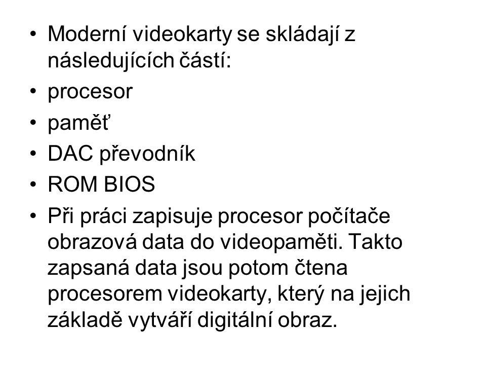 Moderní videokarty se skládají z následujících částí: