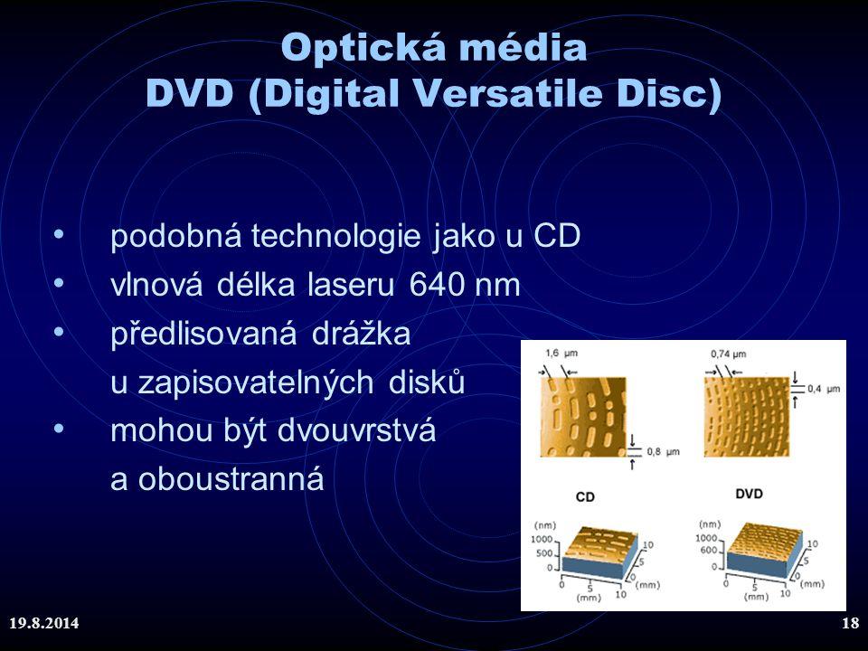 Optická média DVD (Digital Versatile Disc)