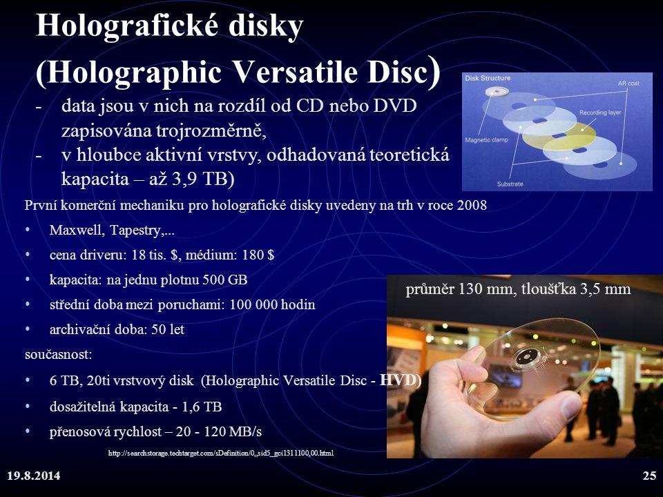 Holografické disky (Holographic Versatile Disc)