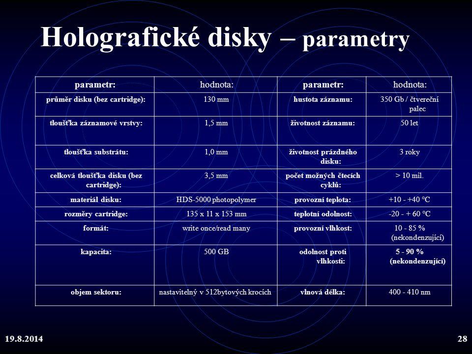 Holografické disky – parametry